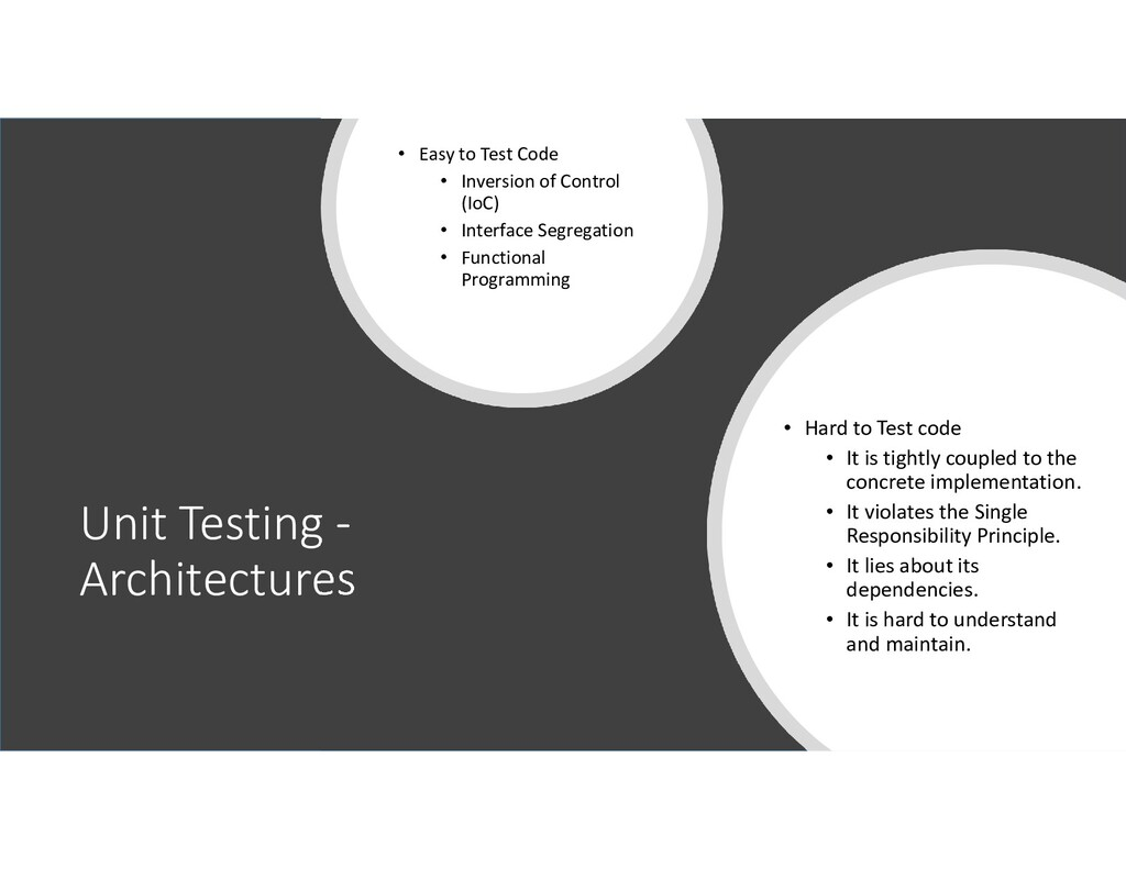 Unit Testing - Architectures • Easy to Test Cod...