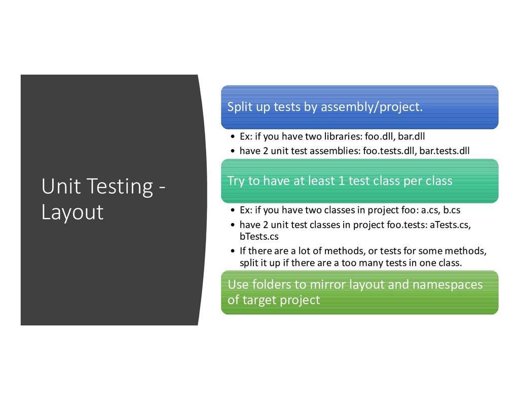 Unit Testing - Layout Split up tests by assembl...