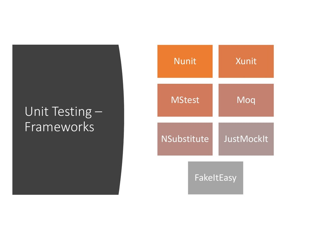Unit Testing – Frameworks Nunit Xunit MStest Mo...