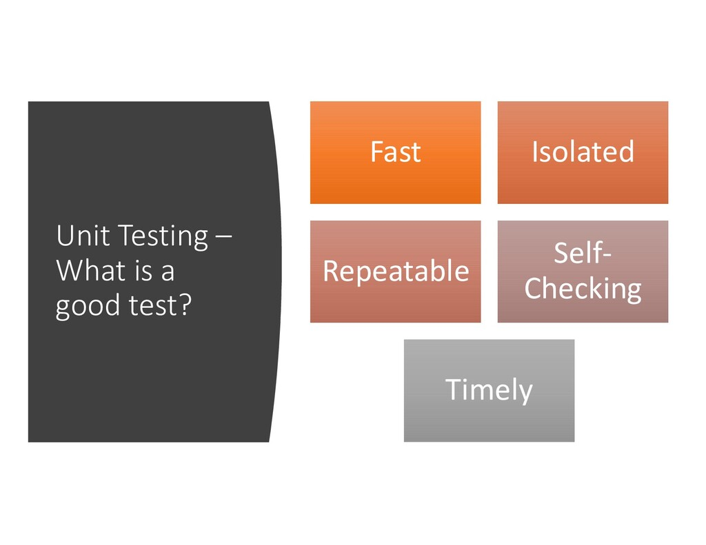 Unit Testing – What is a good test? Fast Fast I...