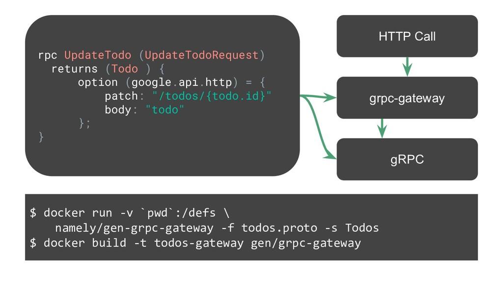 $ docker run -v `pwd`:/defs \ namely/gen-grpc-g...
