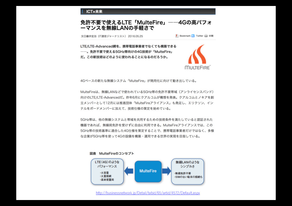 http://businessnetwork.jp/Detail/tabid/65/artid...