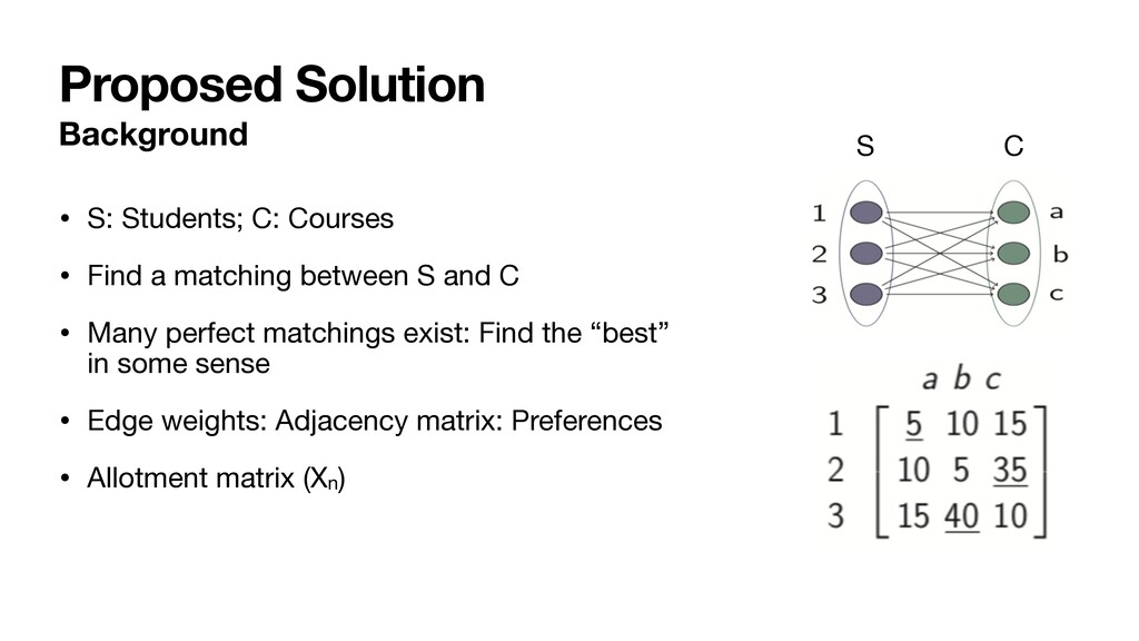 Proposed Solution Background • S: Students; C: ...