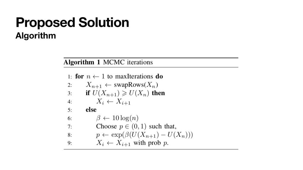 Proposed Solution Algorithm