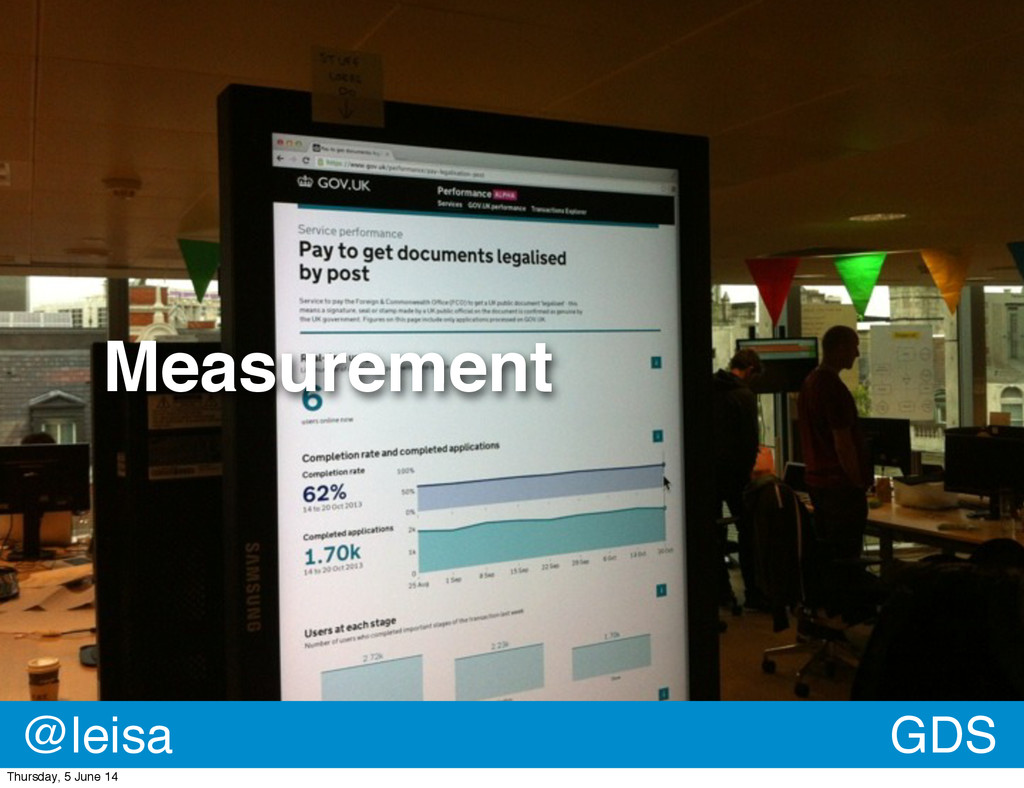 Measurement GDS @leisa Thursday, 5 June 14