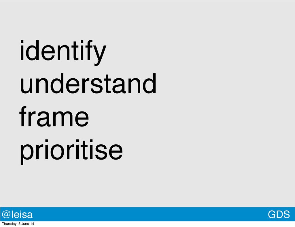 GDS @leisa identify understand frame prioritise...