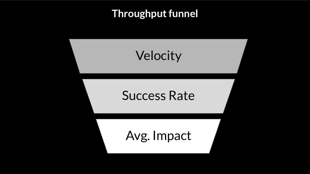 Throughput funnel Velocity Win-rate Success Rat...