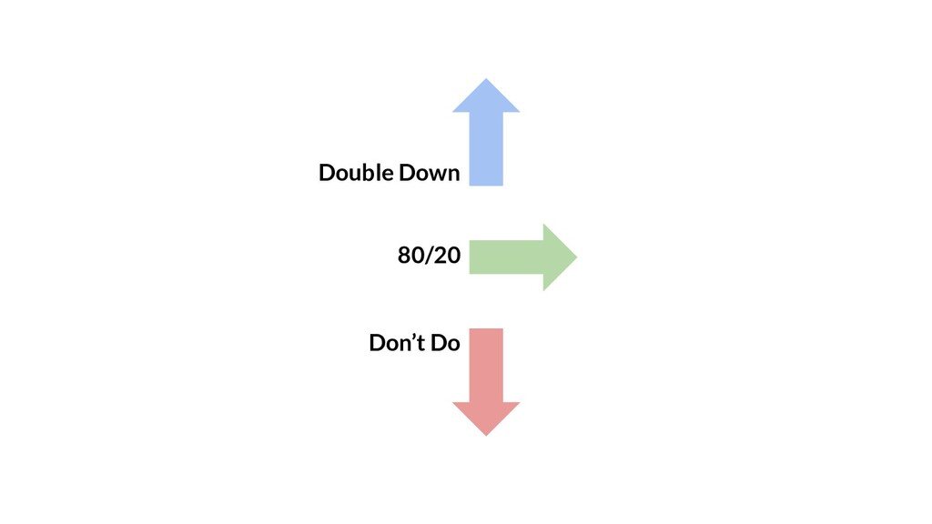 Double Down 80/20 Don't Do