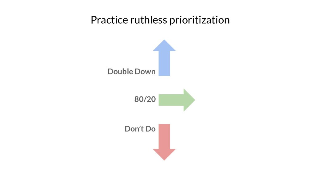 Practice ruthless prioritization Double Down 80...