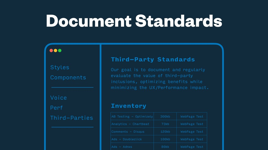 Styles Components Voice Perf Third-Parties Inve...
