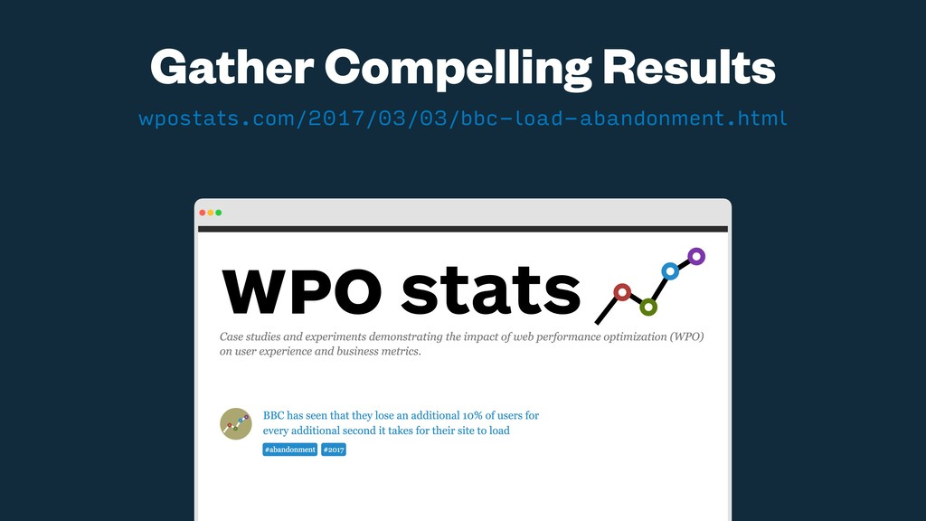 Gather Compelling Results wpostats.com/2017/03/...
