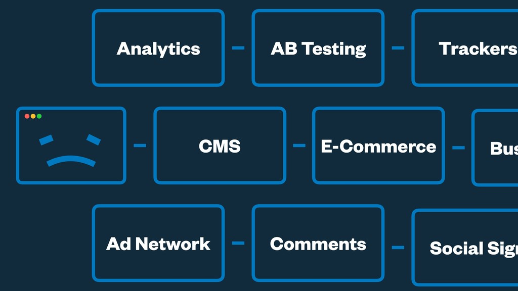 Analytics CMS Ad Network AB Testing Comments E-...