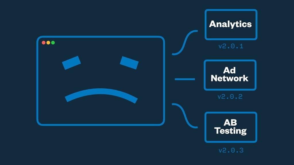 Analytics v2.0.1 v2.0.2 Ad Network v2.0.3 AB Te...