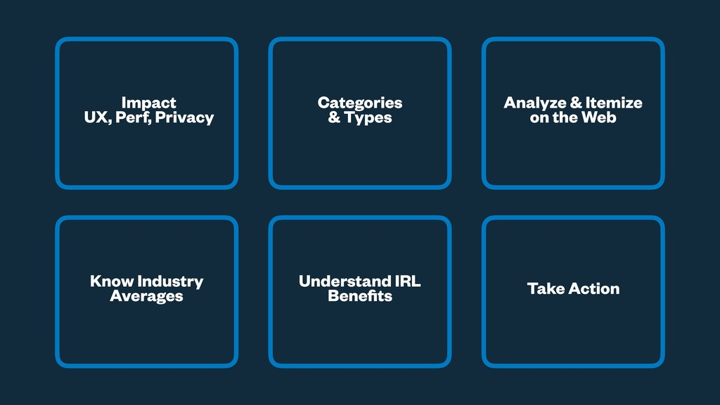 Analyze & Itemize on the Web Categories & Types...
