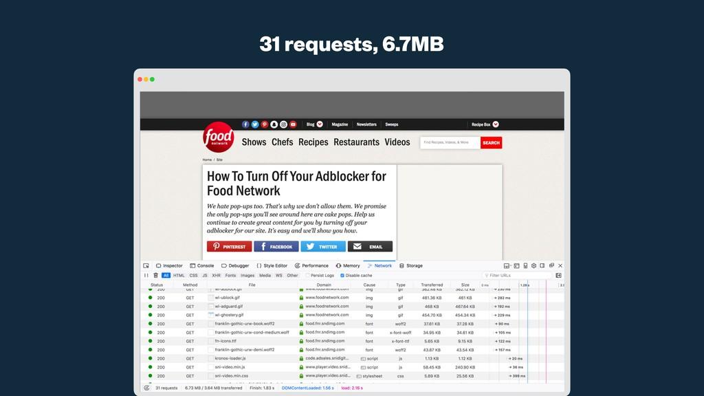 31 requests, 6.7MB