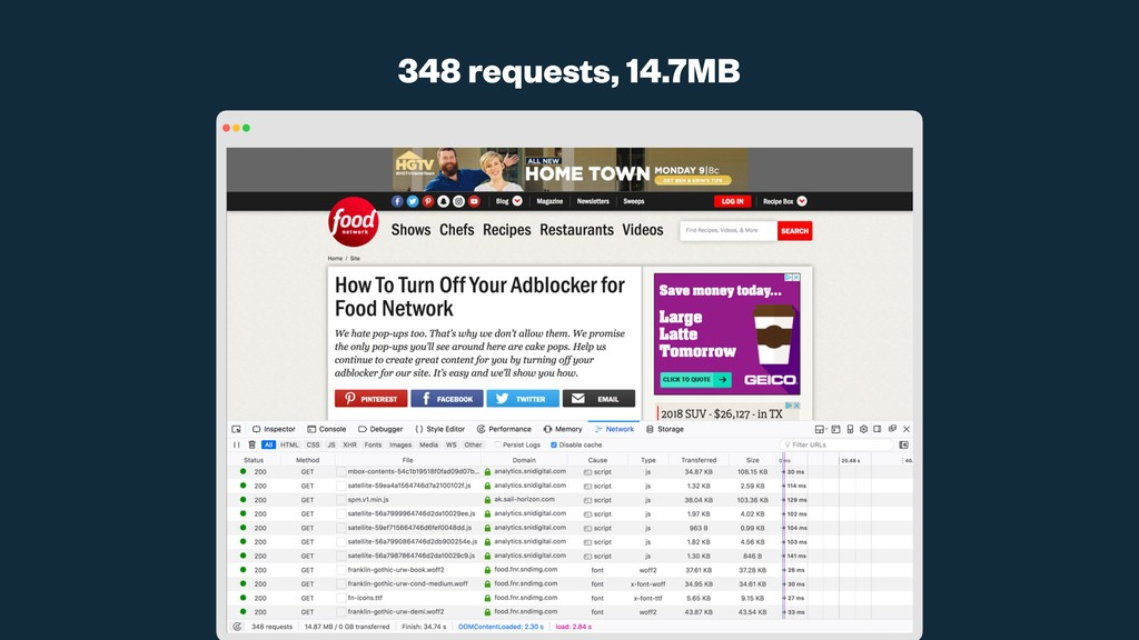 348 requests, 14.7MB