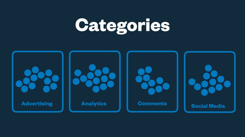Analytics Categories Comments Social Media Adve...
