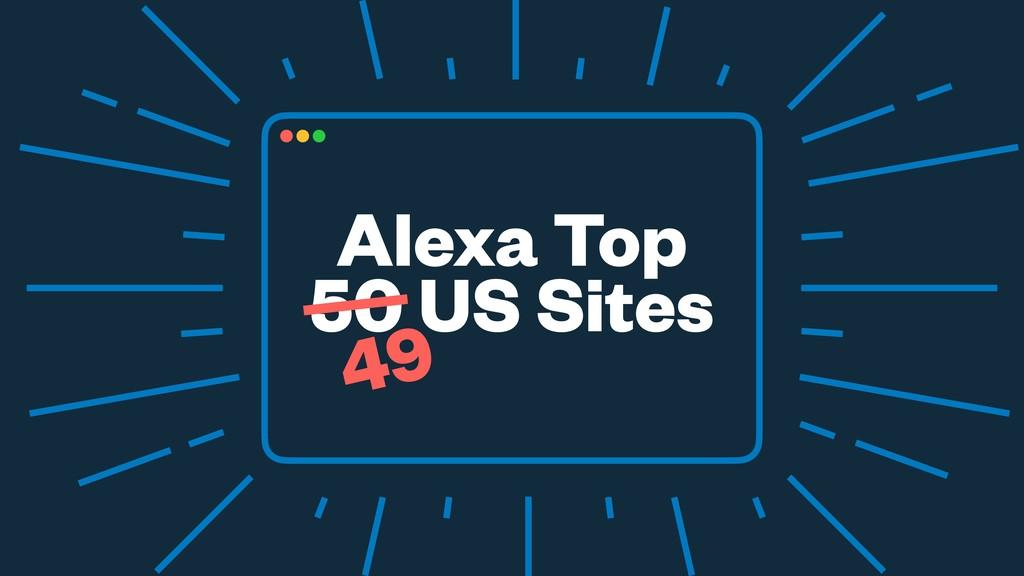 Alexa Top 50 US Sites 49