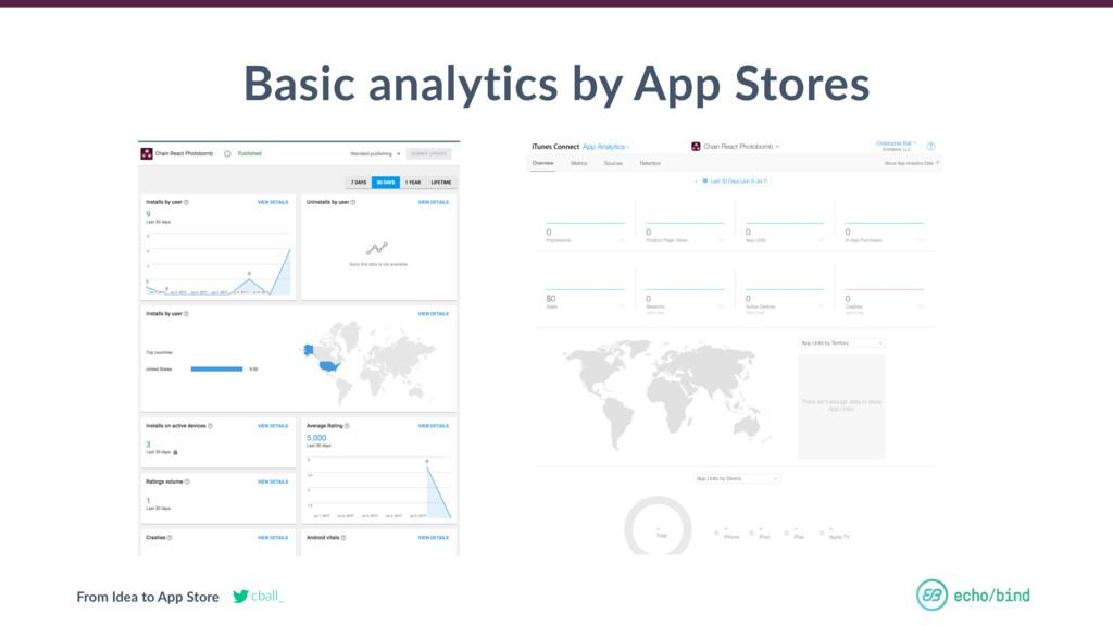 From Idea to App Store cball_ Basic analytics b...