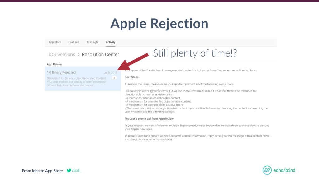 From Idea to App Store cball_ Apple Rejection S...