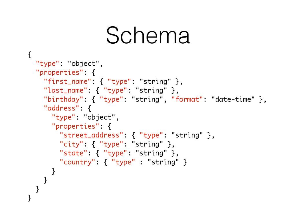 """Schema { """"type"""": """"object"""", """"properties"""": { """"fir..."""