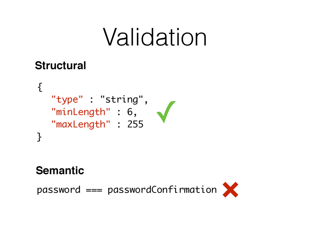 "Validation { ""type"" : ""string"", ""minLength"" : 6..."