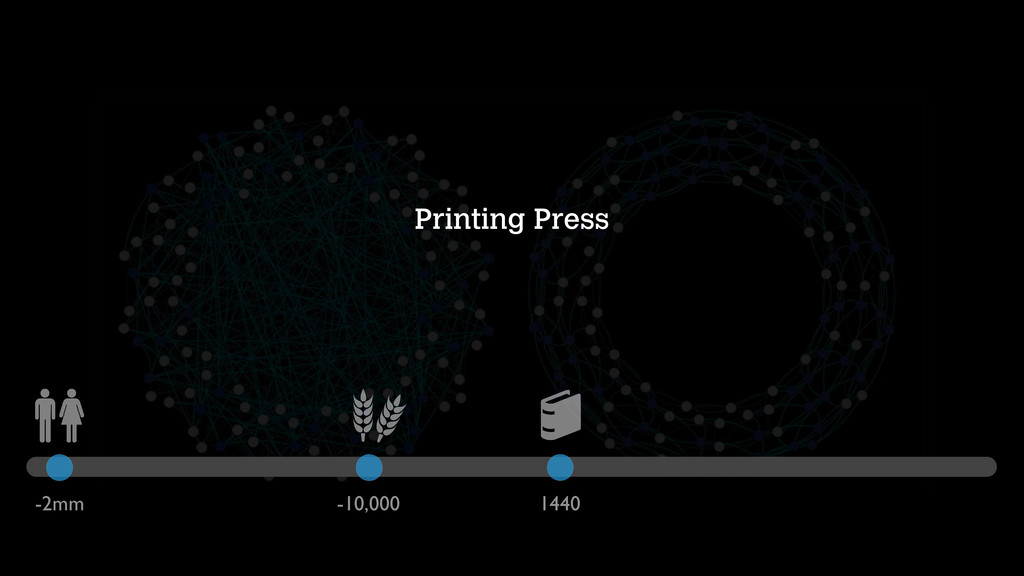 Printing Press -2mm -10,000 1440