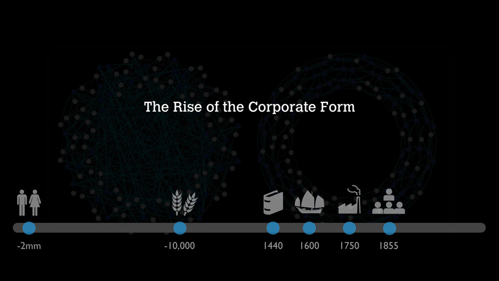 The Rise of the Corporate Form -2mm -10,000 144...