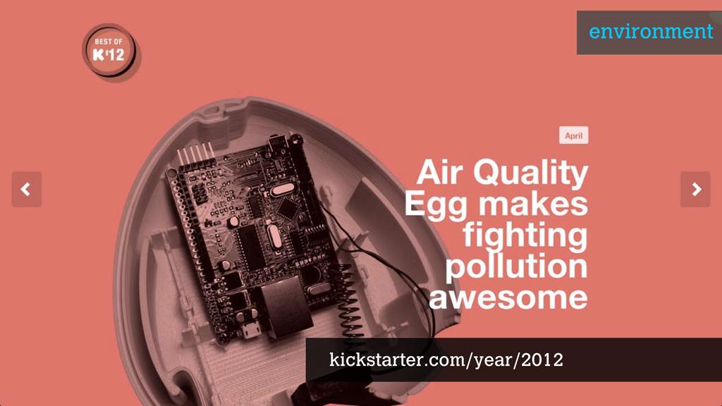 kickstarter.com/year/2012 environment