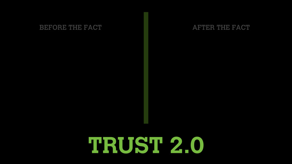 TRUST 2.0 BEFORE THE FACT AFTER THE FACT