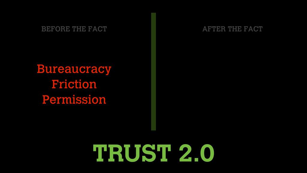 TRUST 2.0 Bureaucracy Friction Permission BEFOR...