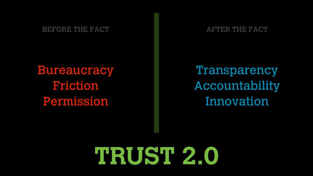 TRUST 2.0 Bureaucracy Friction Permission Trans...
