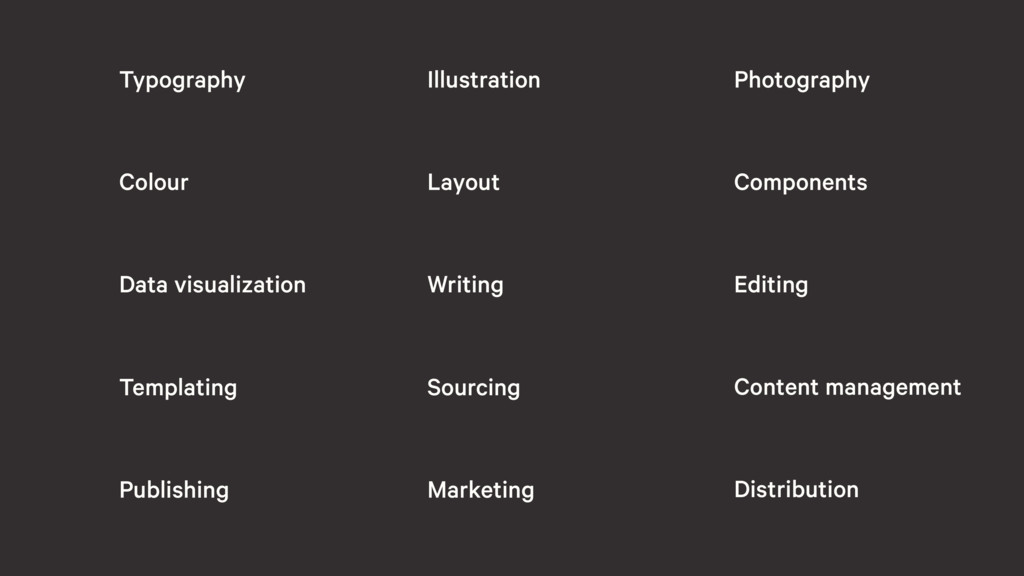 Typography Colour Components Writing Editing Co...