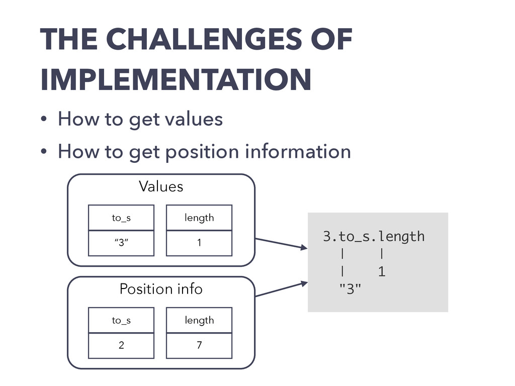 THE CHALLENGES OF IMPLEMENTATION • How to get v...