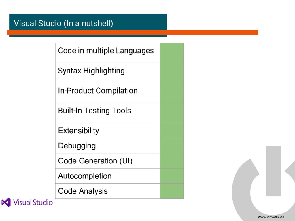 www.onwerk.de Visual Studio (In a nutshell) Cod...