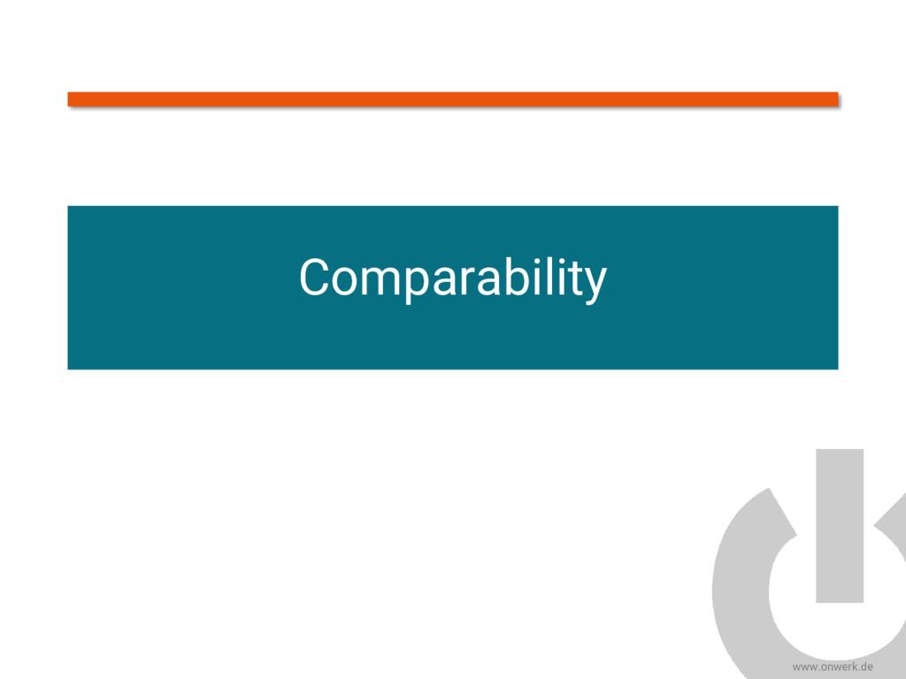www.onwerk.de Comparability