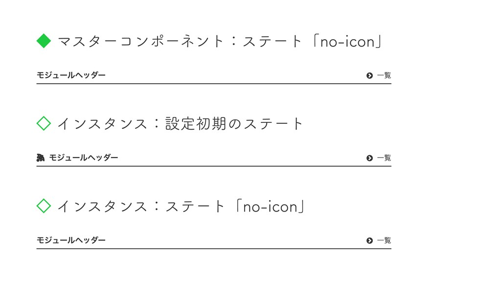 インスタンス:設定初期のステート インスタンス:ステート「no-icon」 モジュールヘッダー...