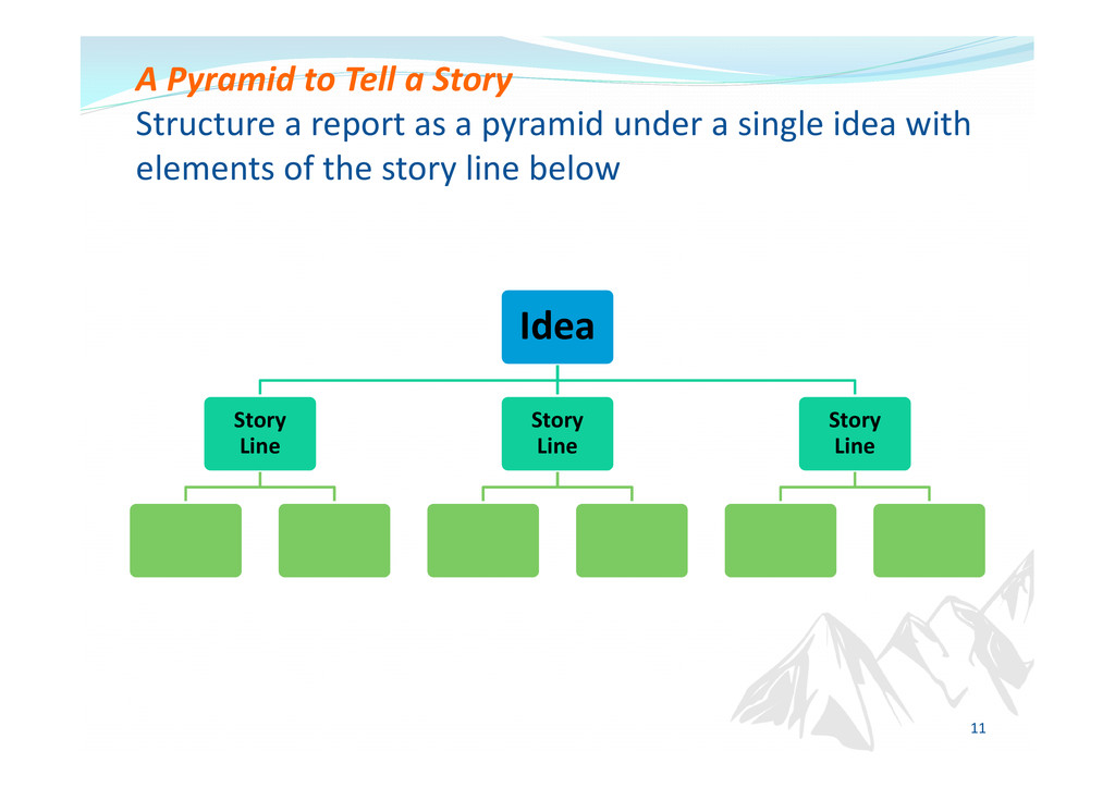 Idea A Pyramid to Tell a Story Structure a repo...