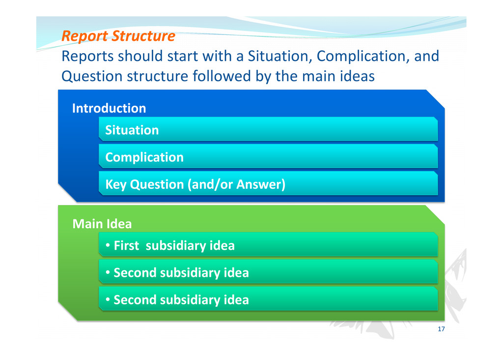 Introduction Report Structure Reports should st...