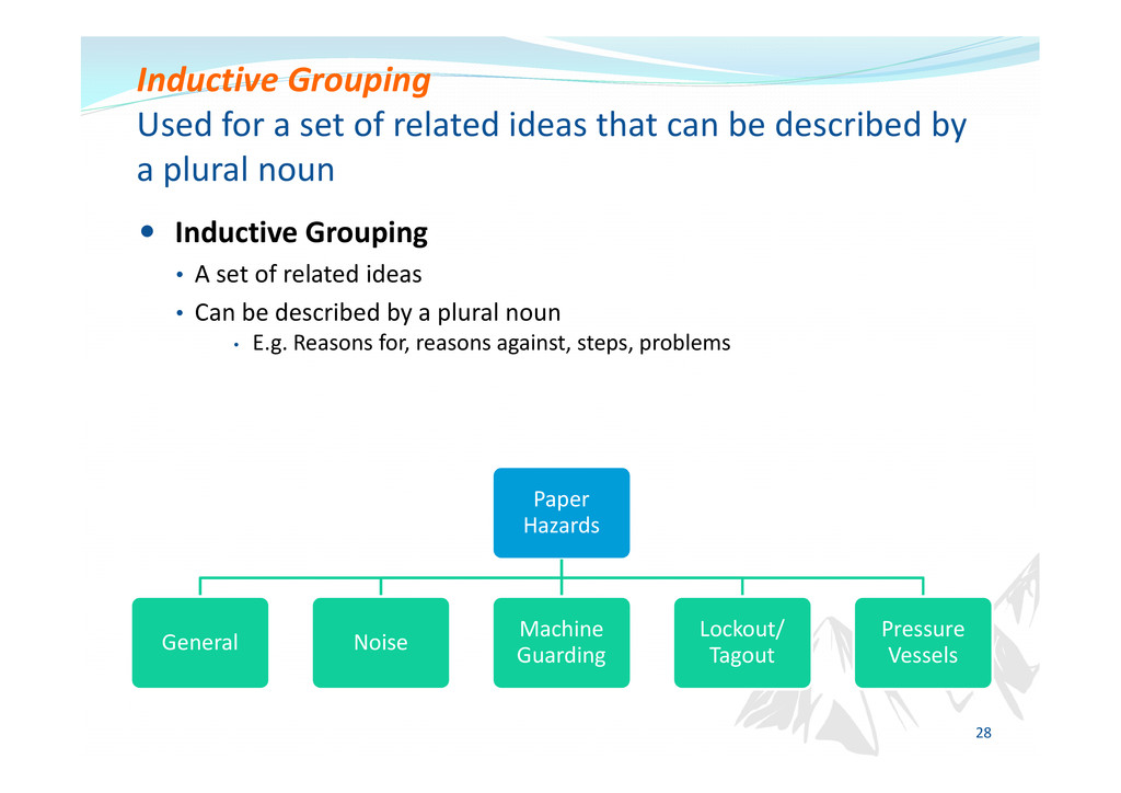Inductive Grouping Used for a set of related id...