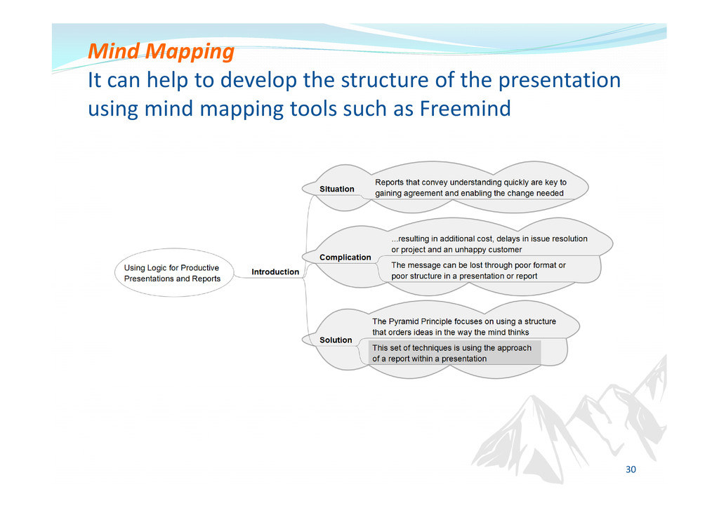 Mind Mapping It can help to develop the structu...