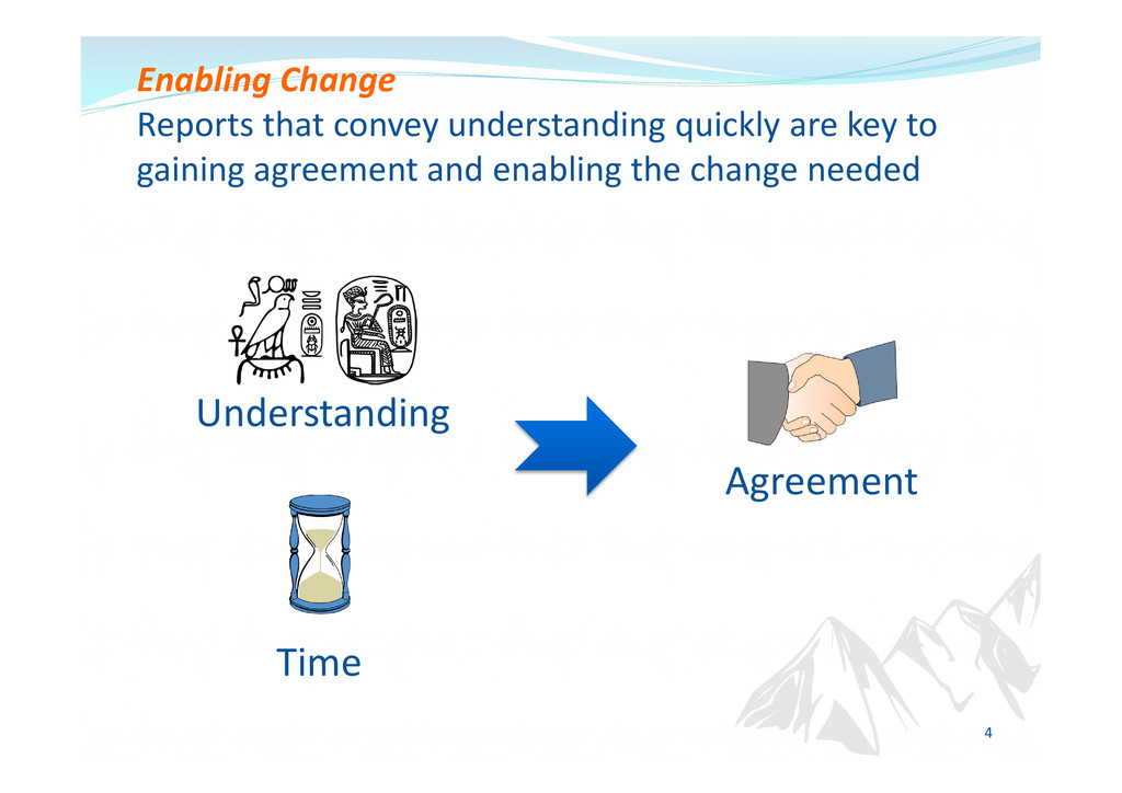 Enabling Change Reports that convey understandi...