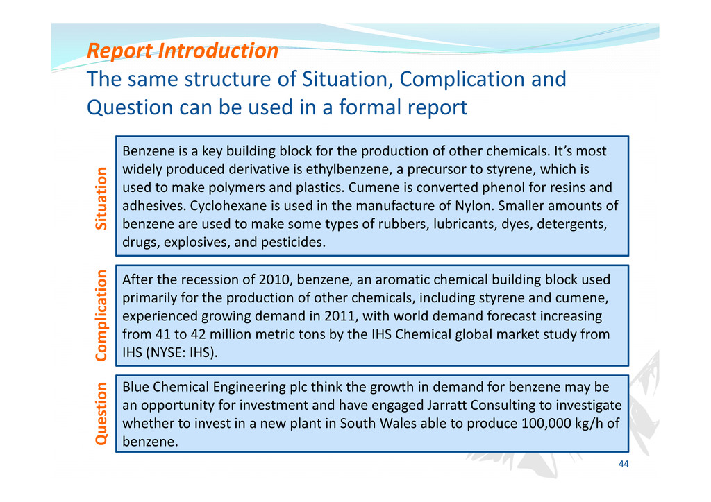Report Introduction The same structure of Situa...