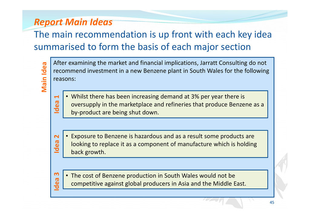 Report Main Ideas The main recommendation is up...