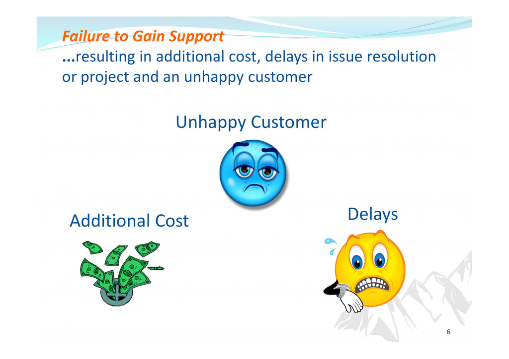 Failure to Gain Support ...resulting in additio...
