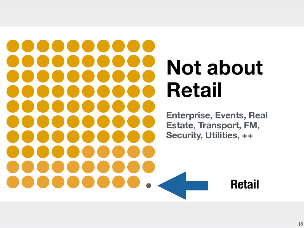 18 Not about Retail ! Enterprise, Events, Real ...