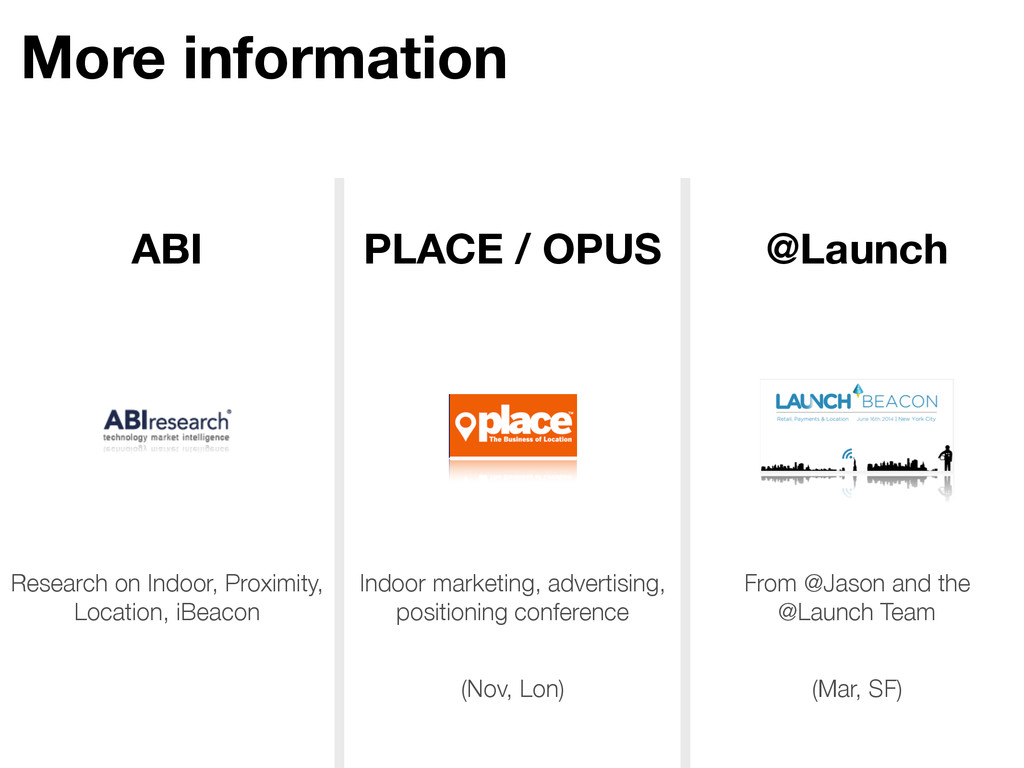 More information ABI PLACE / OPUS @Launch Resea...