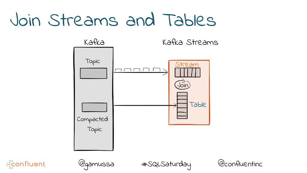 @ @gamussa #SQLSaturday @confluentinc Join Stre...
