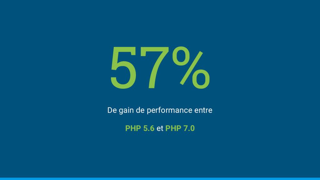 57% De gain de performance entre PHP 5.6 et PHP...