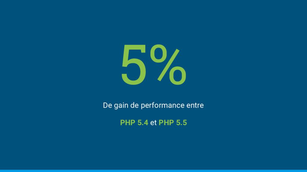 5% De gain de performance entre PHP 5.4 et PHP ...